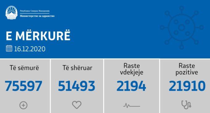 Пикот со коронавирусот маршира низ државата, 865 нови случаи регистрирани се денеска, ова е листата на градови